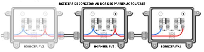 Les panneaux solaires photovolta ques for Branchement eclairage exterieur en serie